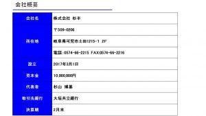 岐阜県可児市土田美濃加茂付近商社杉半ガス機器家電便座水栓海外